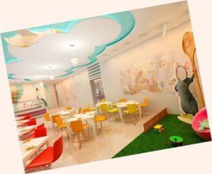 Пошаговый бизнес план детского кафе