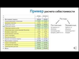 Грузоперевозки бизнес-план: образец с расчетами