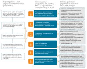 Как повысить эффективность работы бухгалтерской службы предприятия