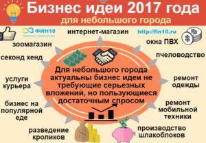 Какой бизнес открыть в Москве: 7 лучших идей, что будет с клубном бизнесом в москве 2017