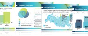 Презентация для инвесторов: рекомендации и примеры