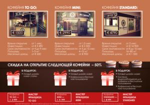 Идея бизнеса: как открыть мини-кофейню