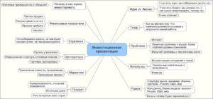 Презентация для инвестора: структура и пример