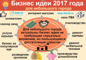 Бизнес без вложений: актуальные идеи на круглый год