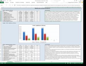 Финансовый план бизнес плана: подробный расчет